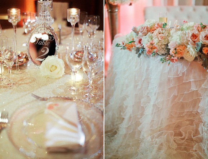Sweetheart Table Edged with Flowers